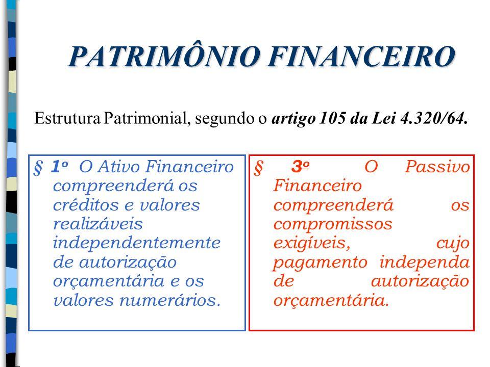 PATRIMÔNIO FINANCEIRO