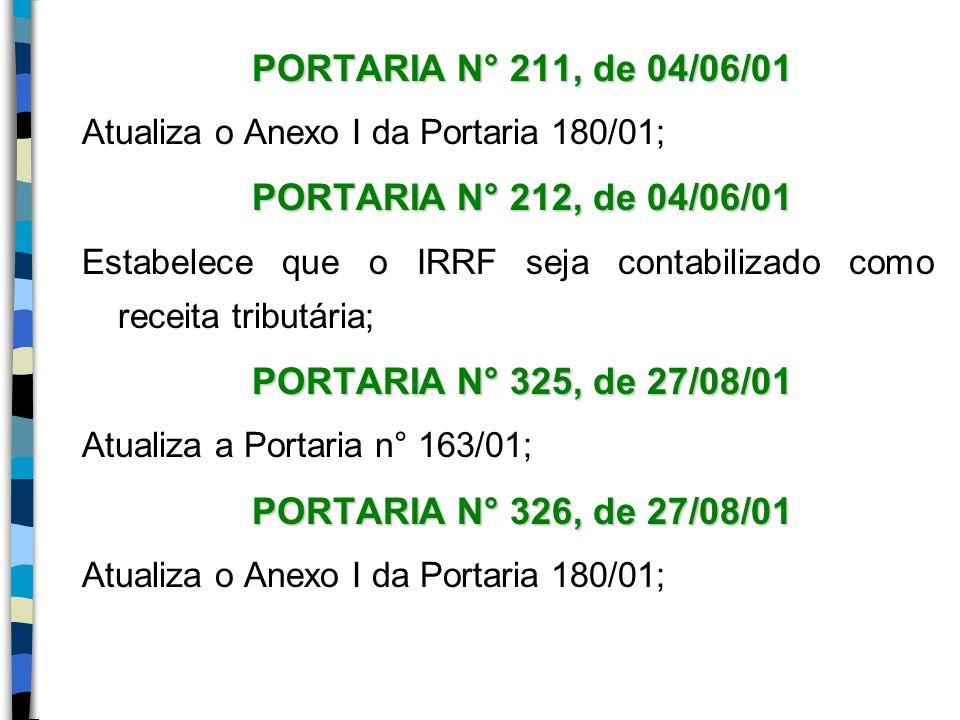 PORTARIA N° 211, de 04/06/01 Atualiza o Anexo I da Portaria 180/01; PORTARIA N° 212, de 04/06/01.