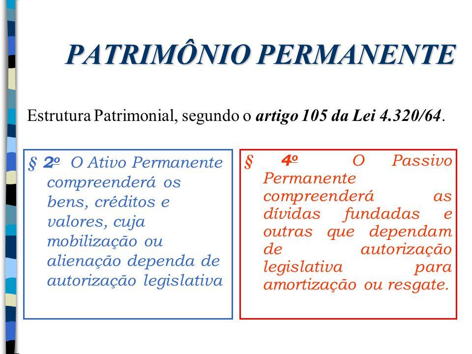 PATRIMÔNIO PERMANENTE