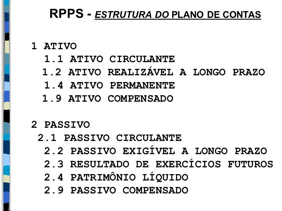 RPPS - ESTRUTURA DO PLANO DE CONTAS