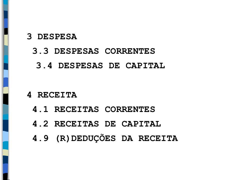 3 DESPESA 3.3 DESPESAS CORRENTES. 3.4 DESPESAS DE CAPITAL. 4 RECEITA. 4.1 RECEITAS CORRENTES. 4.2 RECEITAS DE CAPITAL.