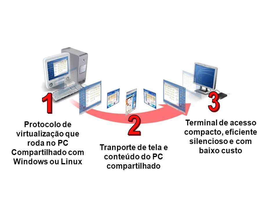Sistemas de Informações Gerenciais