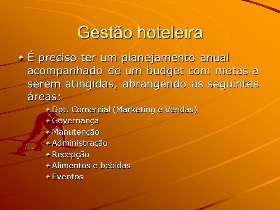 Gestão hoteleira É preciso ter um planejamento anual acompanhado de um budget com metas a serem atingidas, abrangendo as seguintes áreas: