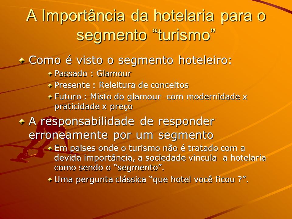 A Importância da hotelaria para o segmento turismo