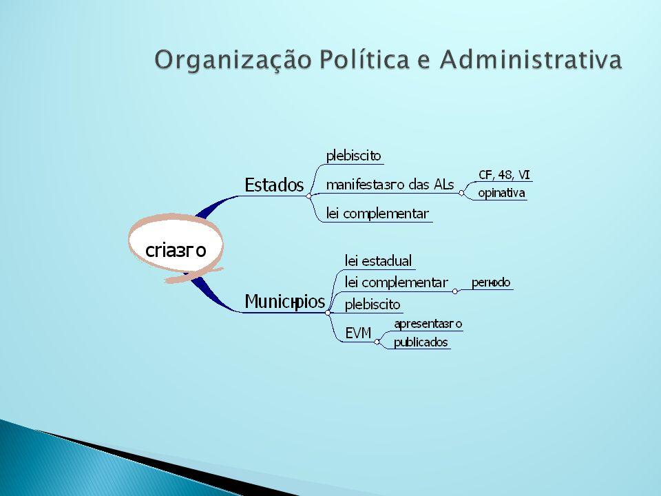 Organização Política e Administrativa