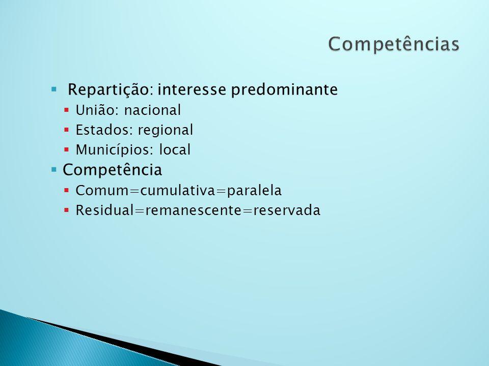 Competências Repartição: interesse predominante Competência