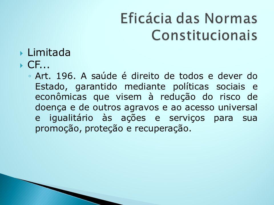 Eficácia das Normas Constitucionais