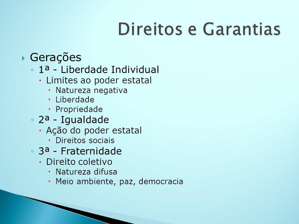 Direitos e Garantias Gerações 1ª - Liberdade Individual 2ª - Igualdade