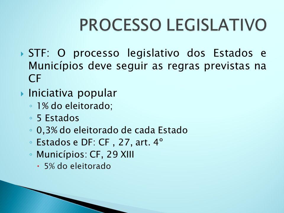 PROCESSO LEGISLATIVO STF: O processo legislativo dos Estados e Municípios deve seguir as regras previstas na CF.