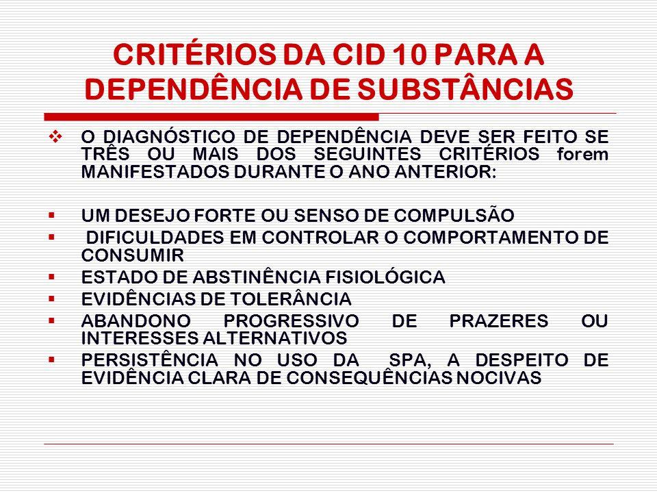 CRITÉRIOS DA CID 10 PARA A DEPENDÊNCIA DE SUBSTÂNCIAS