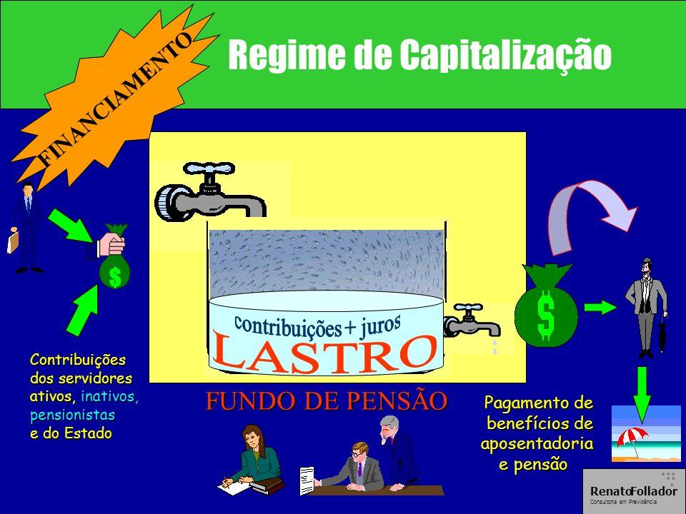 Regime de Capitalização