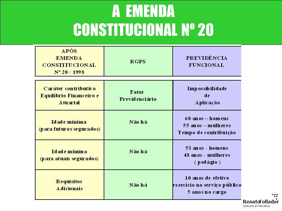 A EMENDA CONSTITUCIONAL Nº 20 ... .. . Renato Follador Consultoria em