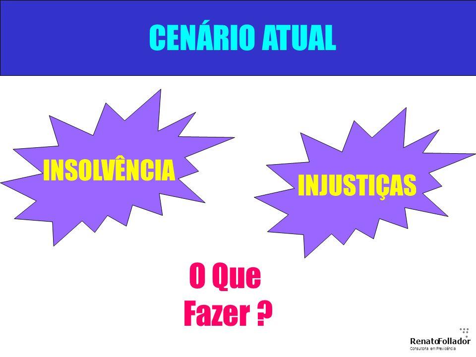 CENÁRIO ATUAL O Que Fazer INSOLVÊNCIA INJUSTIÇAS ... .. . Renato