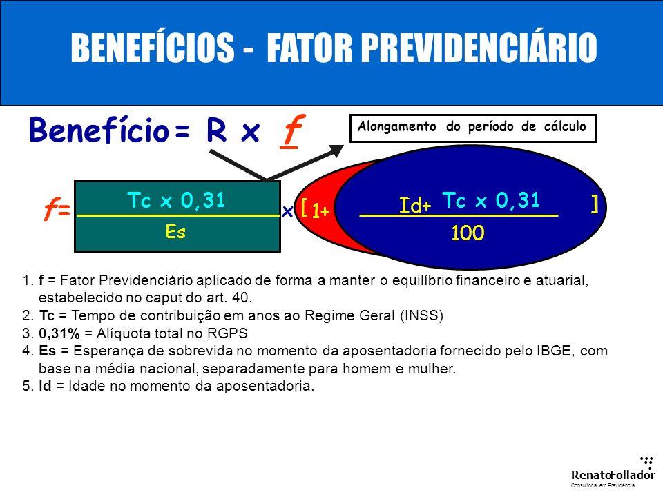 BENEFÍCIOS - FATOR PREVIDENCIÁRIO