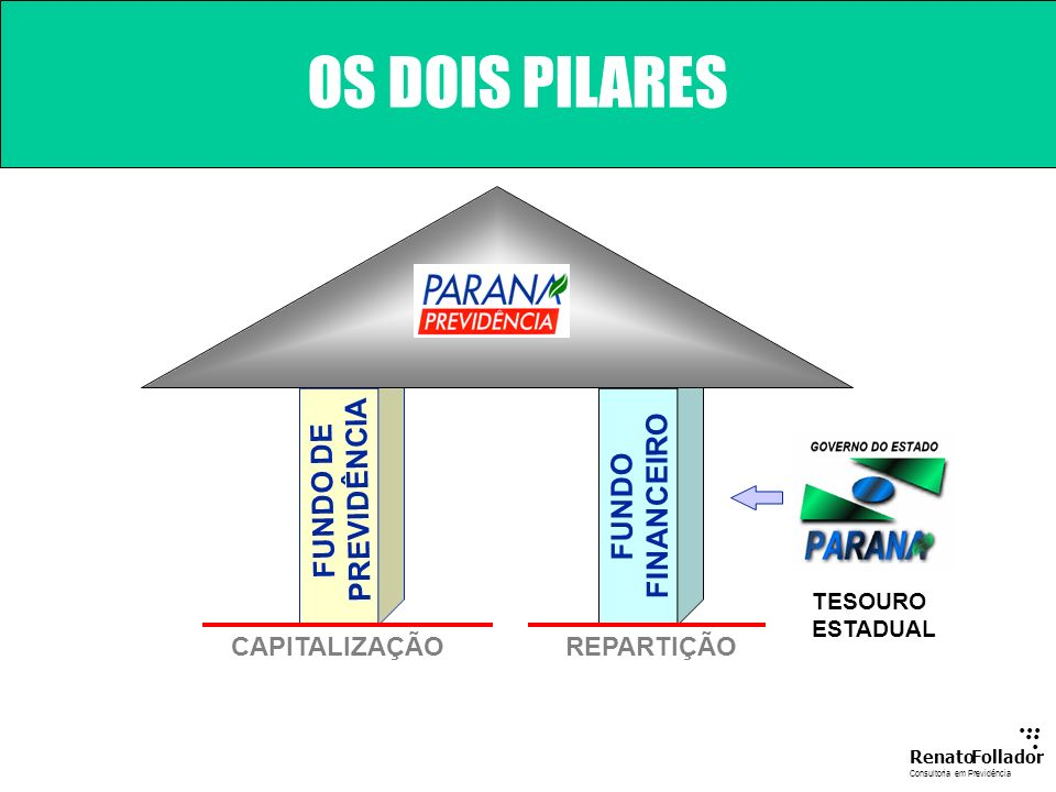 OS DOIS PILARES PREVIDÊNCIA FUNDO DE FINANCEIRO FUNDO ... .. .
