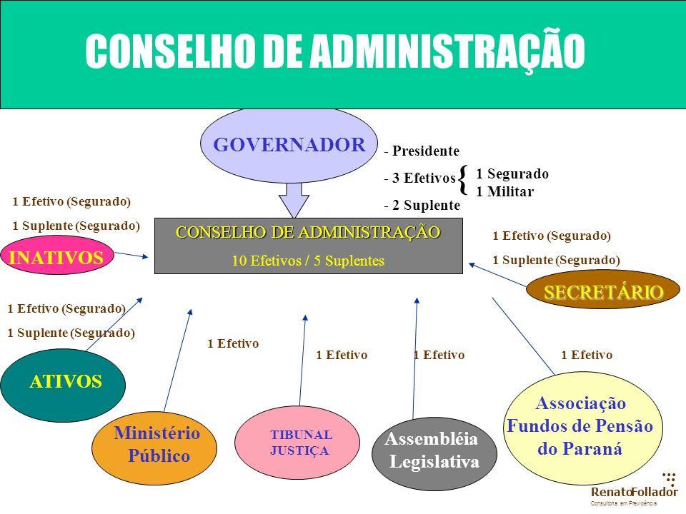 Fundos de Pensão do Paraná