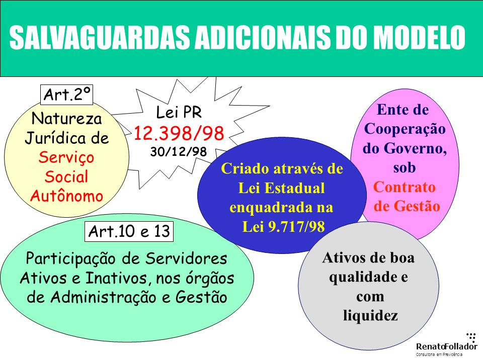 SALVAGUARDAS ADICIONAIS DO MODELO