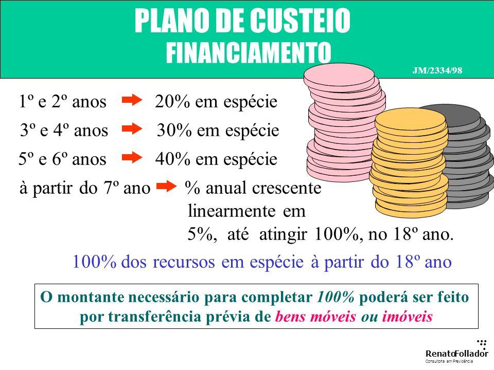 PLANO DE CUSTEIO FINANCIAMENTO 1º e 2º anos 20% em espécie