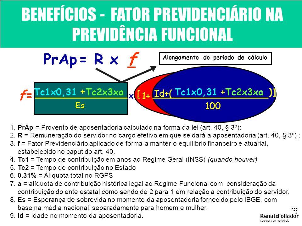 BENEFÍCIOS - FATOR PREVIDENCIÁRIO NA PREVIDÊNCIA FUNCIONAL
