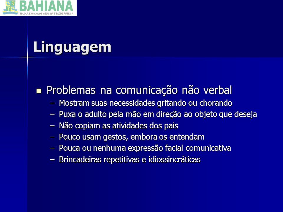 Linguagem Problemas na comunicação não verbal