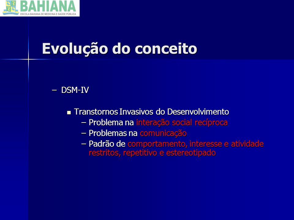 Evolução do conceito DSM-IV Transtornos Invasivos do Desenvolvimento