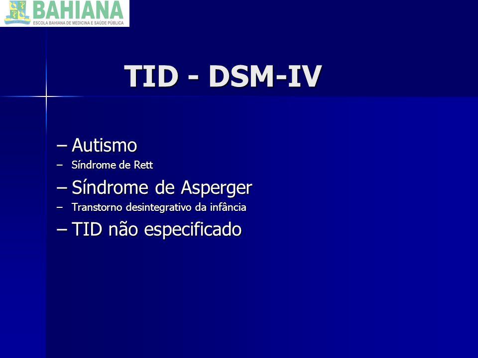 TID - DSM-IV Autismo Síndrome de Asperger TID não especificado