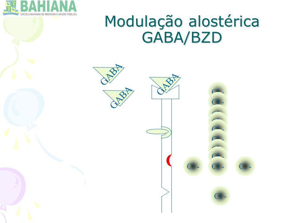 Modulação alostérica GABA/BZD