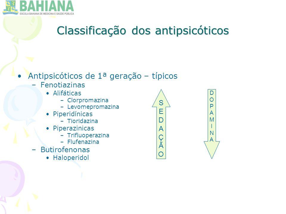 Classificação dos antipsicóticos