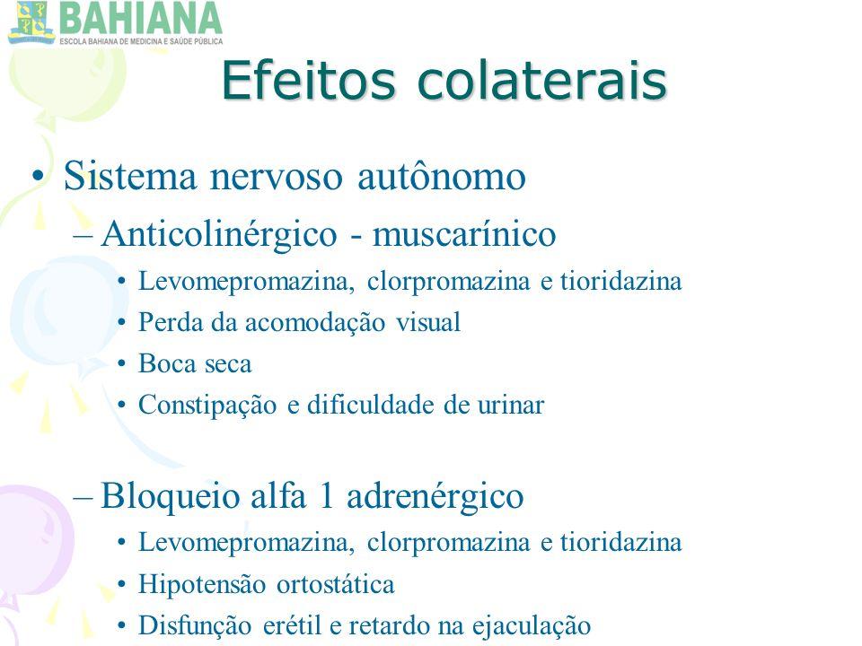 Efeitos colaterais Sistema nervoso autônomo