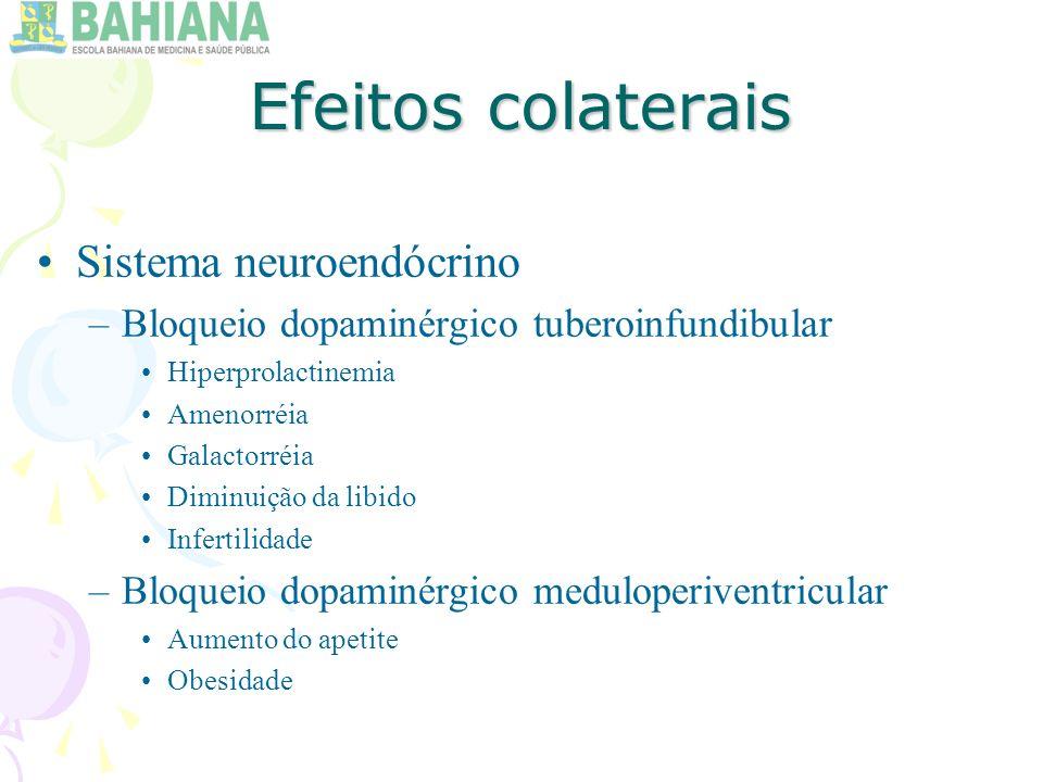 Efeitos colaterais Sistema neuroendócrino
