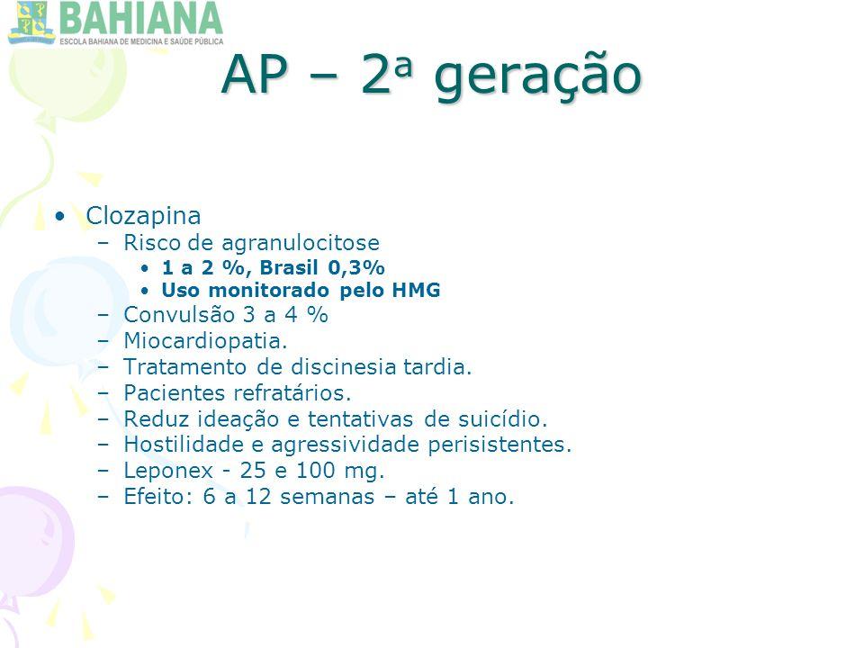 AP – 2a geração Clozapina Risco de agranulocitose Convulsão 3 a 4 %
