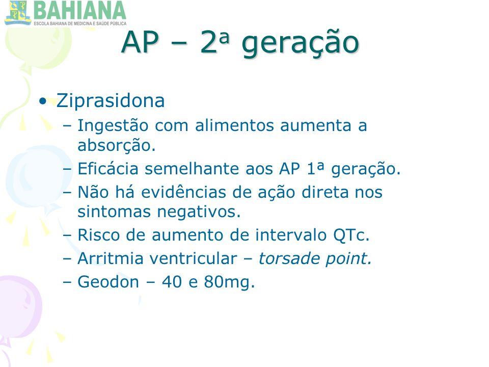 AP – 2a geração Ziprasidona Ingestão com alimentos aumenta a absorção.