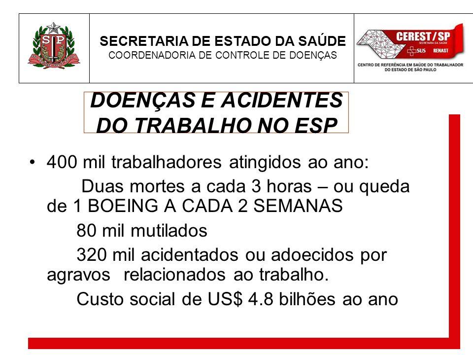 DOENÇAS E ACIDENTES DO TRABALHO NO ESP