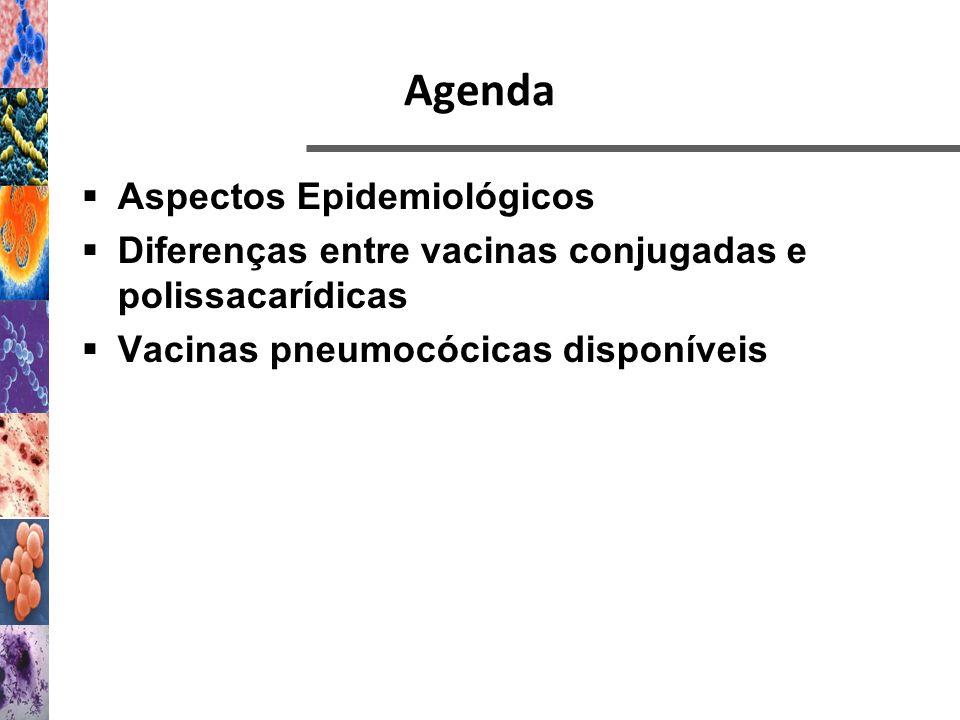 Agenda Aspectos Epidemiológicos