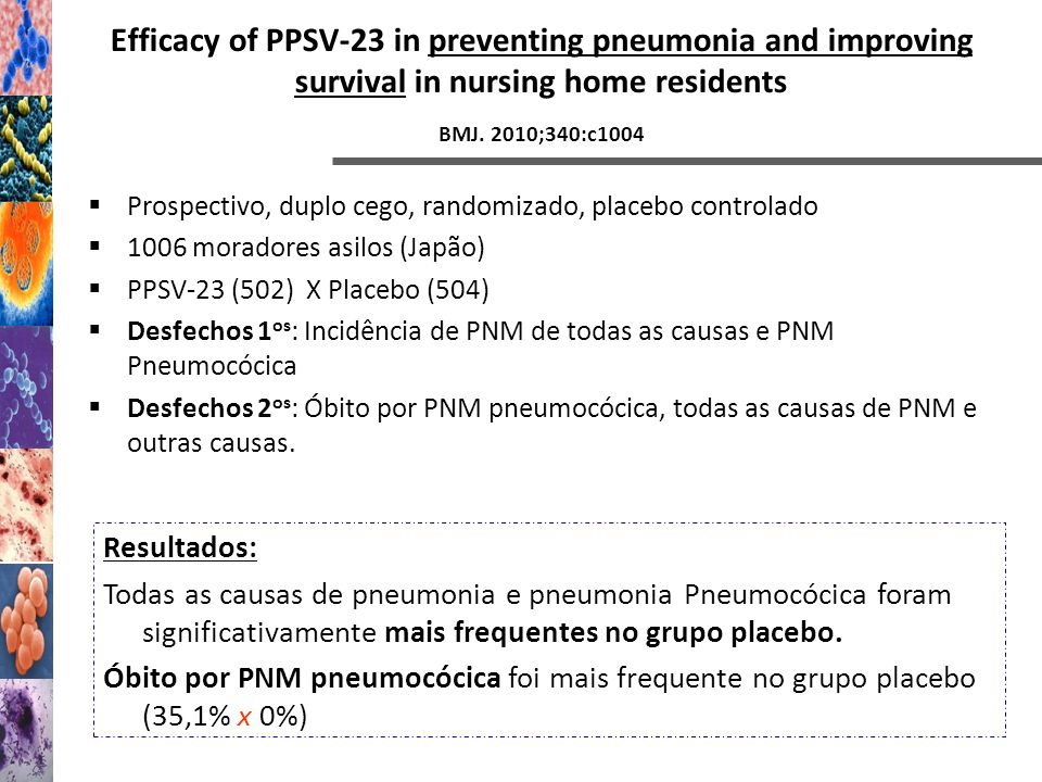Efficacy of PPSV-23 in preventing pneumonia and improving survival in nursing home residents BMJ. 2010;340:c1004