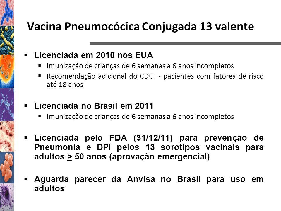 Vacina Pneumocócica Conjugada 13 valente