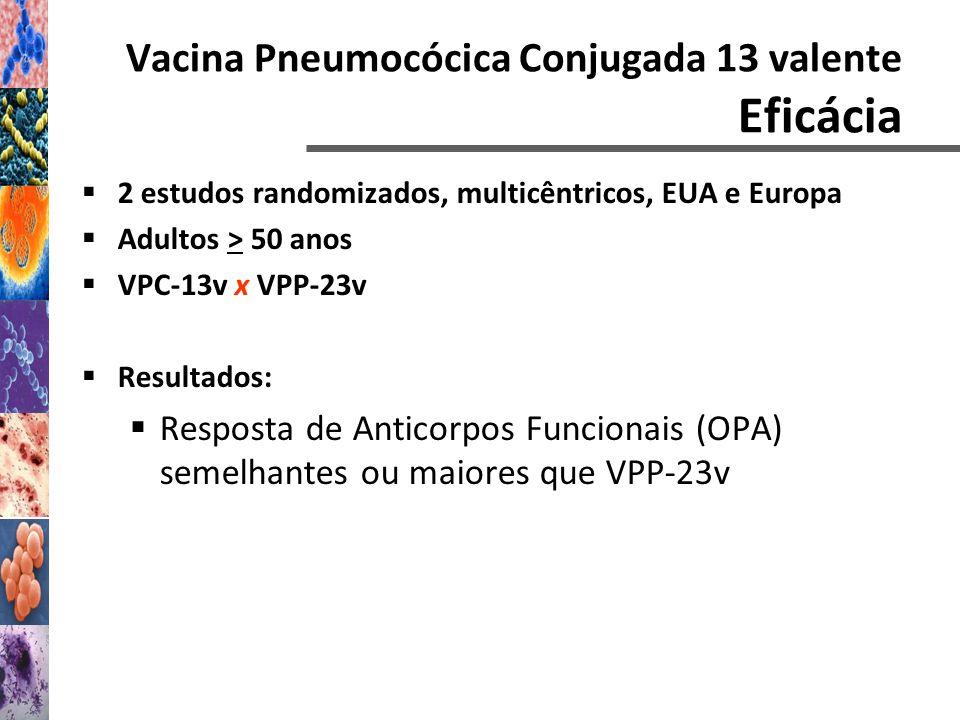 Vacina Pneumocócica Conjugada 13 valente Eficácia