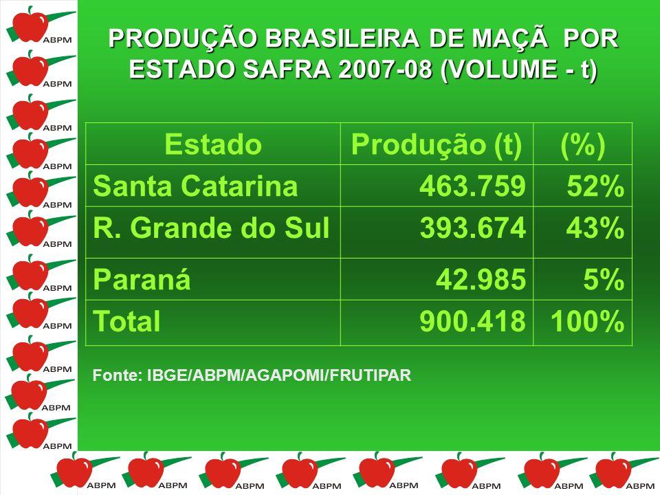 PRODUÇÃO BRASILEIRA DE MAÇÃ POR ESTADO SAFRA 2007-08 (VOLUME - t)