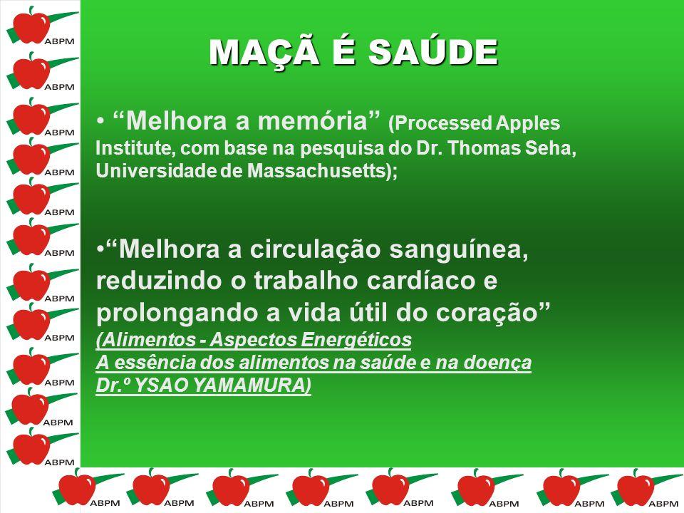 MAÇÃ É SAÚDE Melhora a memória (Processed Apples Institute, com base na pesquisa do Dr. Thomas Seha, Universidade de Massachusetts);