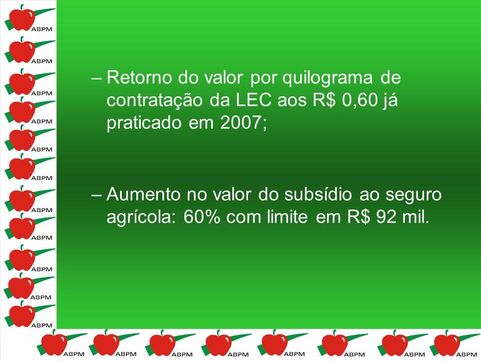 Retorno do valor por quilograma de contratação da LEC aos R$ 0,60 já praticado em 2007;