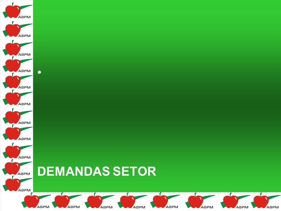 DEMANDAS SETOR