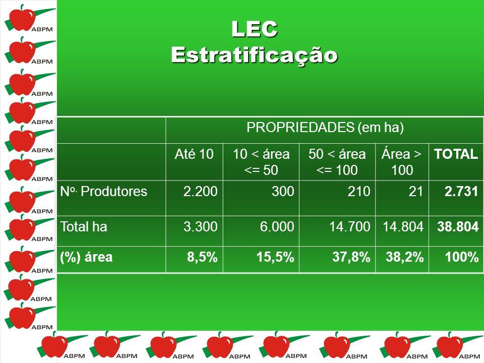 LEC Estratificação PROPRIEDADES (em ha) Até 10 10 < área <= 50