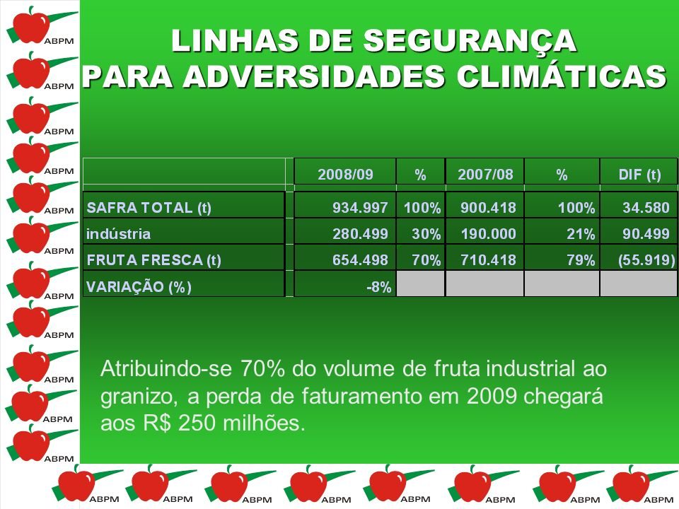 LINHAS DE SEGURANÇA PARA ADVERSIDADES CLIMÁTICAS