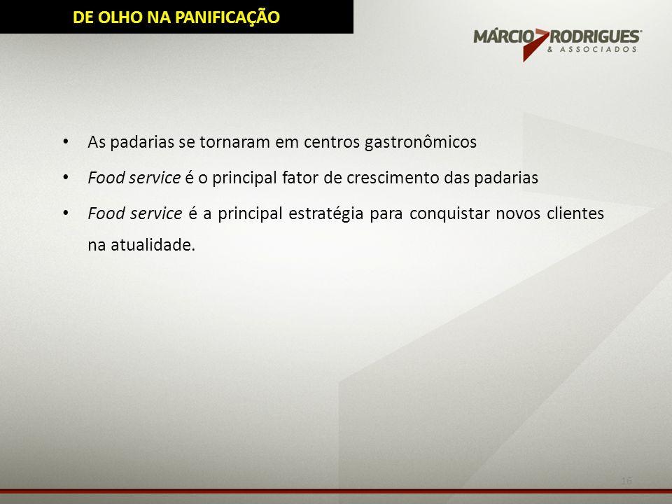 DE OLHO NA PANIFICAÇÃO As padarias se tornaram em centros gastronômicos. Food service é o principal fator de crescimento das padarias.
