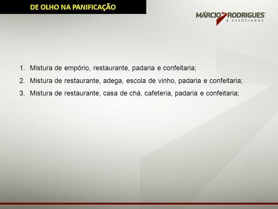 DE OLHO NA PANIFICAÇÃO Mistura de empório, restaurante, padaria e confeitaria;