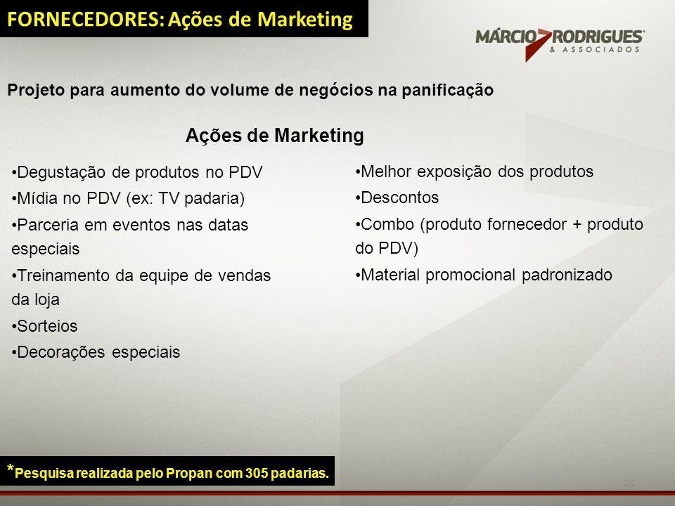 FORNECEDORES: Ações de Marketing