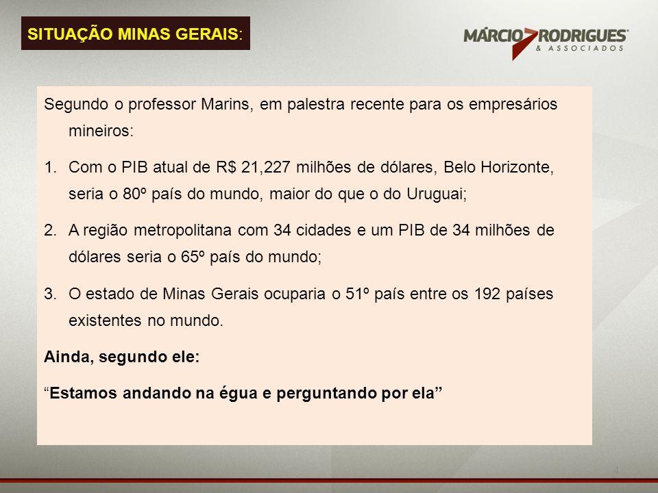 SITUAÇÃO MINAS GERAIS: