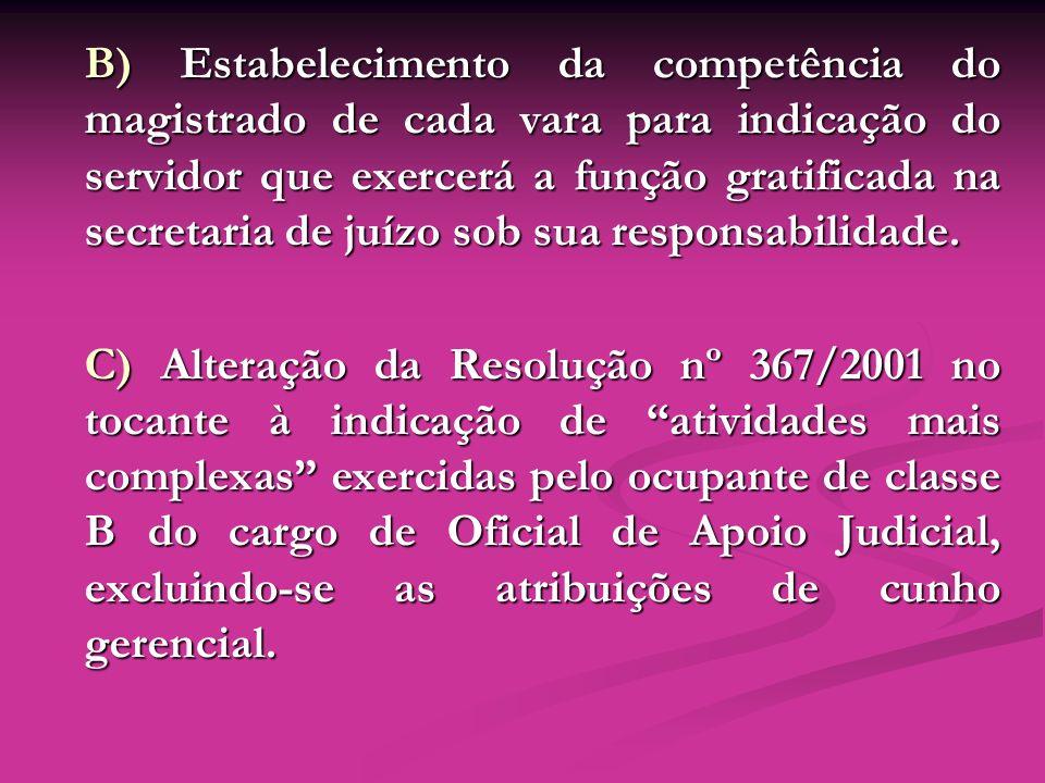 B) Estabelecimento da competência do magistrado de cada vara para indicação do servidor que exercerá a função gratificada na secretaria de juízo sob sua responsabilidade.