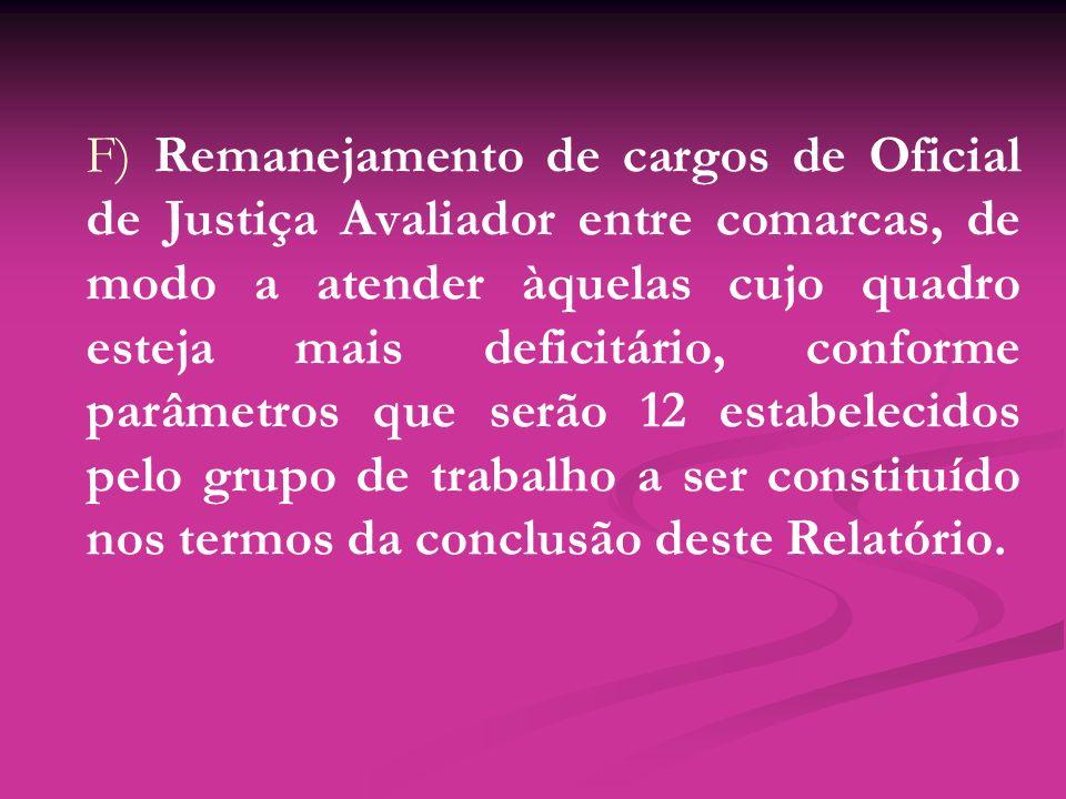 F) Remanejamento de cargos de Oficial de Justiça Avaliador entre comarcas, de modo a atender àquelas cujo quadro esteja mais deficitário, conforme parâmetros que serão 12 estabelecidos pelo grupo de trabalho a ser constituído nos termos da conclusão deste Relatório.