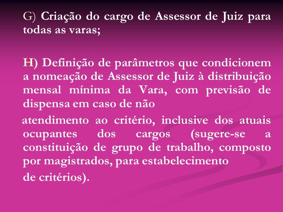G) Criação do cargo de Assessor de Juiz para todas as varas;